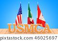 United States Mexico Canada Agreement, USMCA 46025697