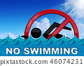 forbidden,prohibition,swimming 46074231