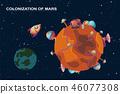 mars colonization - planet with futuristic colony 46077308
