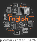 Round English Subject concept on black chalkboard 46084792