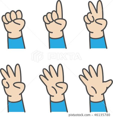 Finger count 46135780