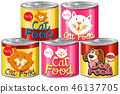 pet food canned 46137705