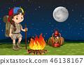camp, camping, girl 46138167