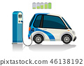 An electric car at charging station 46138192