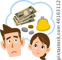 已婚夫妇被钱困扰 46163112