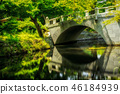 Seonunsa bridge reflection 46184939