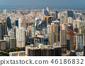 Aerial view of Sathorn, Bangkok Downtown. Financial district and 46186832