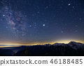 Milky Way and Hakuhosan seen from Mt. 46188485