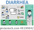 Diarrhea causes and symptoms. Infographic poster with text and characters. Colorful flat vector 46190642