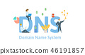 domain background dns 46191857