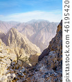Hajar Mountains of Ras Al Khaimah 46195420