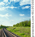 railroad to horizon in blue sky with clouds 46195560