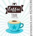coffee, poster, restaurant 46200186