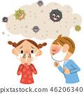 寒冷 感冒 病毒 46206340