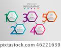 hexagon, infographic, chart 46221639
