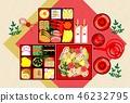 Three-tiered Noh and Satsuma 46232795