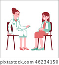 Pregnant woman at checkup with doctor in flat vector illustration. 46234150