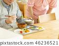 護理飲食 46236521