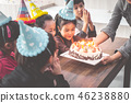 children blowing cake in birthday party 46238880