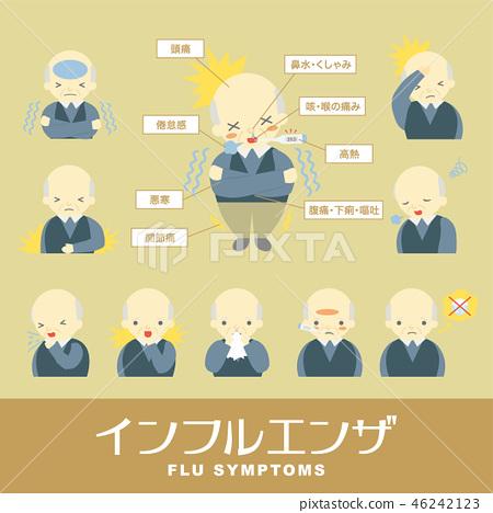 Flu Symptoms Elderly Man 46242123