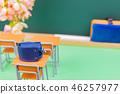 ค่าเข้าชมน้องใหม่เมษายนรูปภาคการศึกษาใหม่ 46257977