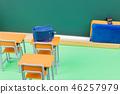 ค่าเข้าชมน้องใหม่เมษายนรูปภาคการศึกษาใหม่ 46257979