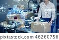 工業 產業工人 產業 46260756