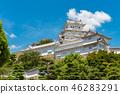 ปราสาทฮิเมจิ,ปราสาท,ฤดูร้อน 46283291