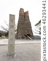 Sakai Reflection Reactor-A modern reflection reactor existing in Japan-World Heritage Site 46293441