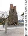 Sakai Reflection Reactor-A modern reflection reactor existing in Japan-World Heritage Site 46293442