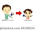비말 감염의 감염 경로 설명 그림 46296634