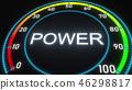 Power futuristic meter or indicator. Conceptual 3D rendering 46298817