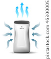 Air purifier, home device. 46300005