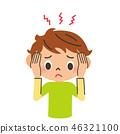 头疼 头痛 寒冷 46321100