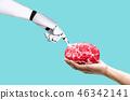 Hand robot brain concept ai in command memory 46342141