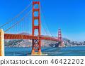 Panorama of the Gold Gate Bridge 46422202