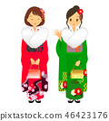 Women wearing kimono 01 46423176