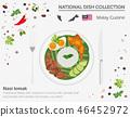 Malayan Cuisine. Asian national dish collection 46452972