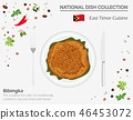 East Timor Cuisine. Asian national dish collection 46453072