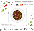 Bhutan Cuisine. Asian national dish collection 46453074