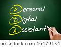 PDA - Personal Digital Assistant acronym 46479154