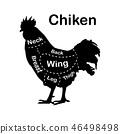Meat cuts - chicken. Diagrams for butcher shop. Scheme of chicken. Animal silhouette chicken. Guide 46498498