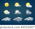 weather, forecast, realistic 46503667