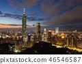 Taipei skyline at dusk, Taiwan 46546587