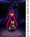 The initiation of Red Riding Hood 46641619