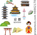 Kyoto Sightseeing Travel Spot 46662170
