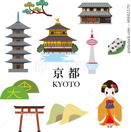京都觀光旅遊景點 46662170