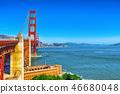 Panorama of the Gold Gate Bridge  46680048