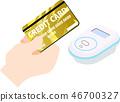 电子货币 刷卡 信用卡 46700327