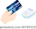 Electronic money credit card electronic payment illustration 46700329